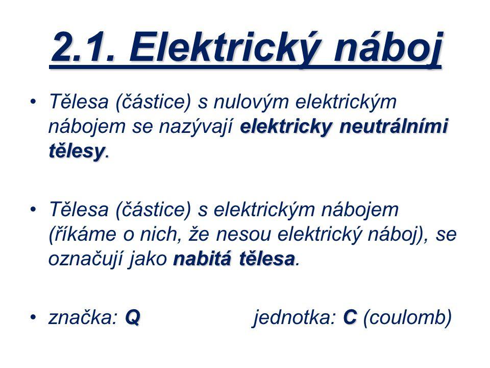 2.1. Elektrický náboj elektricky neutrálními tělesy.Tělesa (částice) s nulovým elektrickým nábojem se nazývají elektricky neutrálními tělesy. nabitá t