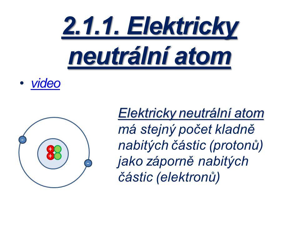 2.1.1. Elektricky neutrální atom video + + - - Elektricky neutrální atom Elektricky neutrální atom má stejný počet kladně nabitých částic (protonů) ja