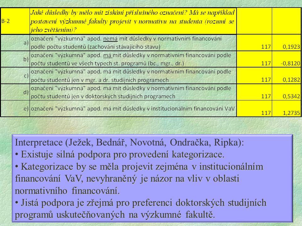 Interpretace (Ježek, Bednář, Novotná, Ondračka, Ripka): Existuje silná podpora pro provedení kategorizace.