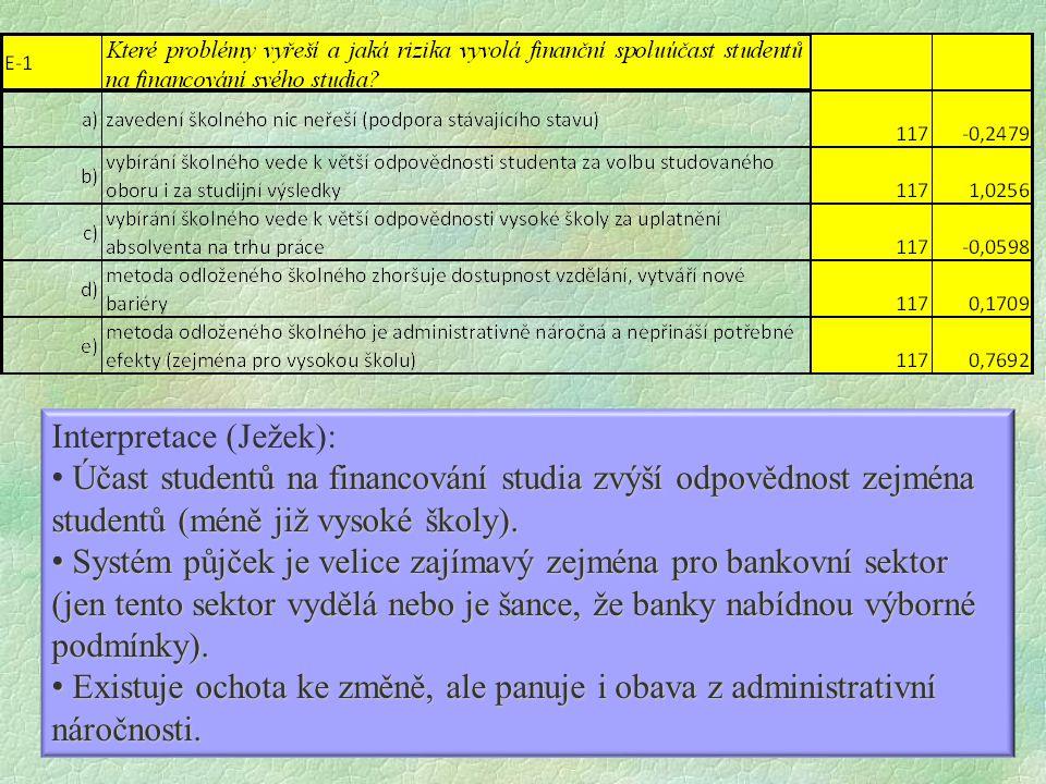 Interpretace (Ježek): Účast studentů na financování studia zvýší odpovědnost zejména studentů (méně již vysoké školy).