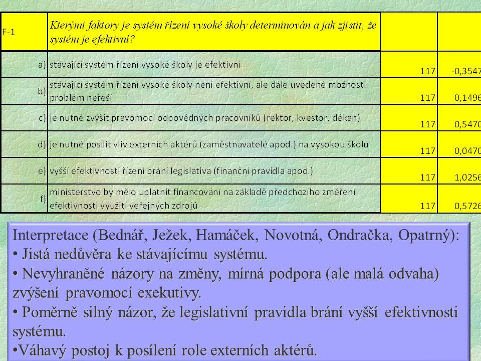 Interpretace (Bednář, Ježek, Hamáček, Novotná, Ondračka, Opatrný): Jistá nedůvěra ke stávajícímu systému.