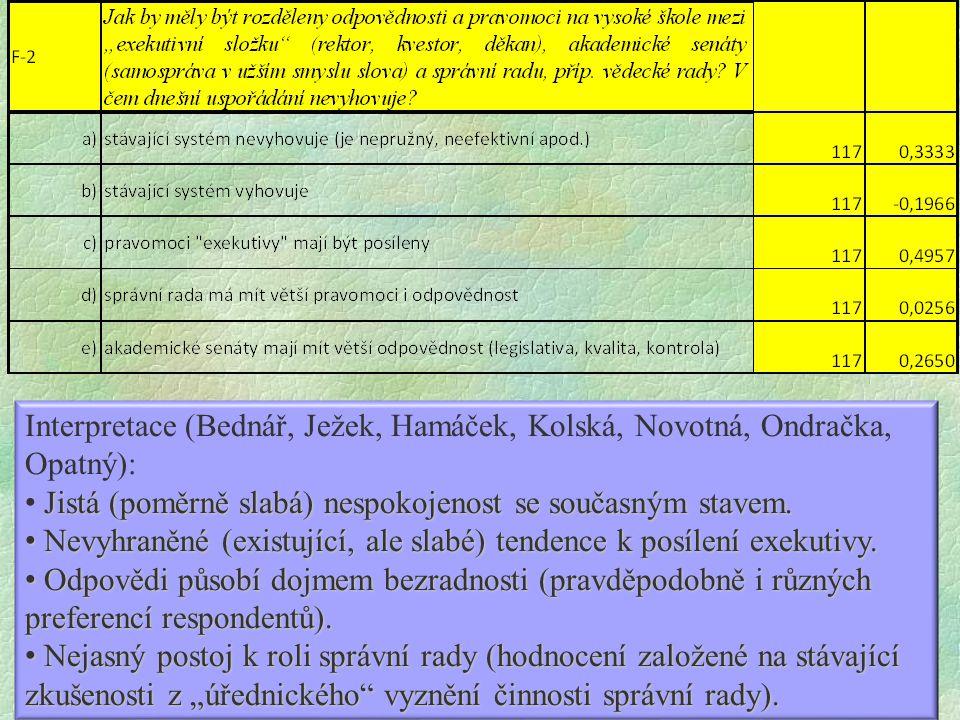Interpretace (Bednář, Ježek, Hamáček, Kolská, Novotná, Ondračka, Opatný): Jistá (poměrně slabá) nespokojenost se současným stavem.