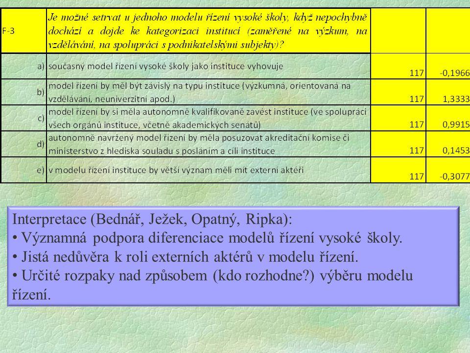 Interpretace (Bednář, Ježek, Opatný, Ripka): Významná podpora diferenciace modelů řízení vysoké školy.