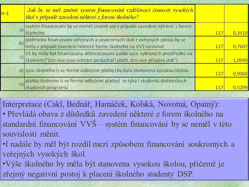 Interpretace (Cakl, Bednář, Hamáček, Kolská, Novotná, Opatný): Převládá obava z důsledků zavedení některé z forem školného na standardní financování VVŠ – systém financování by se neměl v této souvislosti měnit.