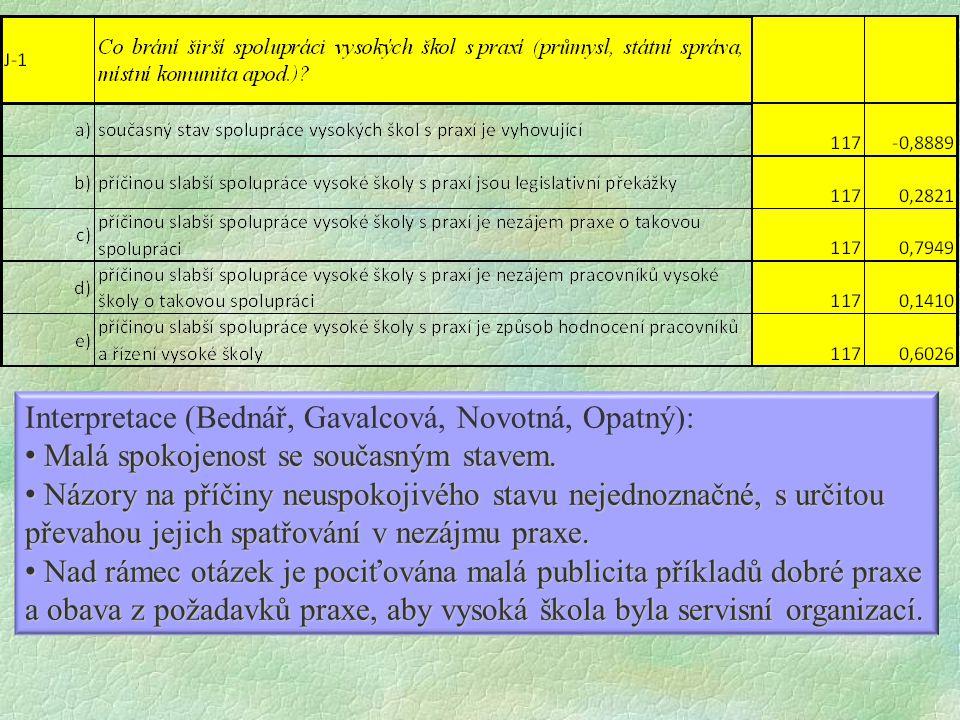Interpretace (Bednář, Gavalcová, Novotná, Opatný): Malá spokojenost se současným stavem.