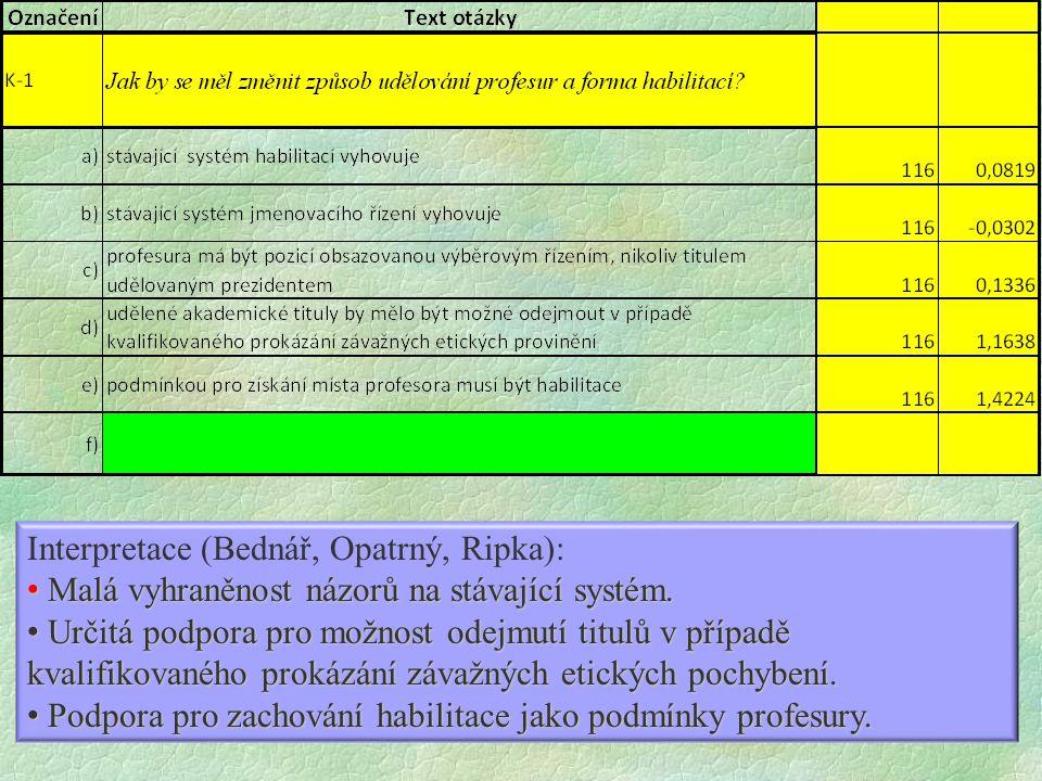 Interpretace (Bednář, Opatrný, Ripka): Malá vyhraněnost názorů na stávající systém.