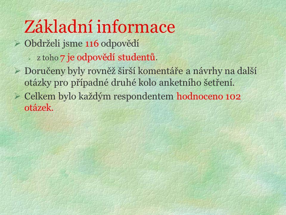 Základní informace 116  Obdrželi jsme 116 odpovědí 7 je odpovědí studentů  z toho 7 je odpovědí studentů.