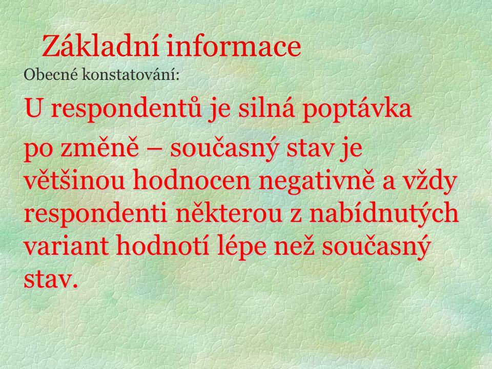 Nejsilnější negativní reakce (1 - 14)