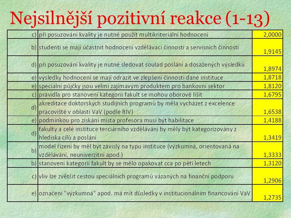 Interpretace (Bednář, Ježek, Kolská, Ondračka, Opatrný): Velmi významná podpora vlivu studentů na chod vysoké školy v oblasti vzdělávací činnosti a servisních činností.