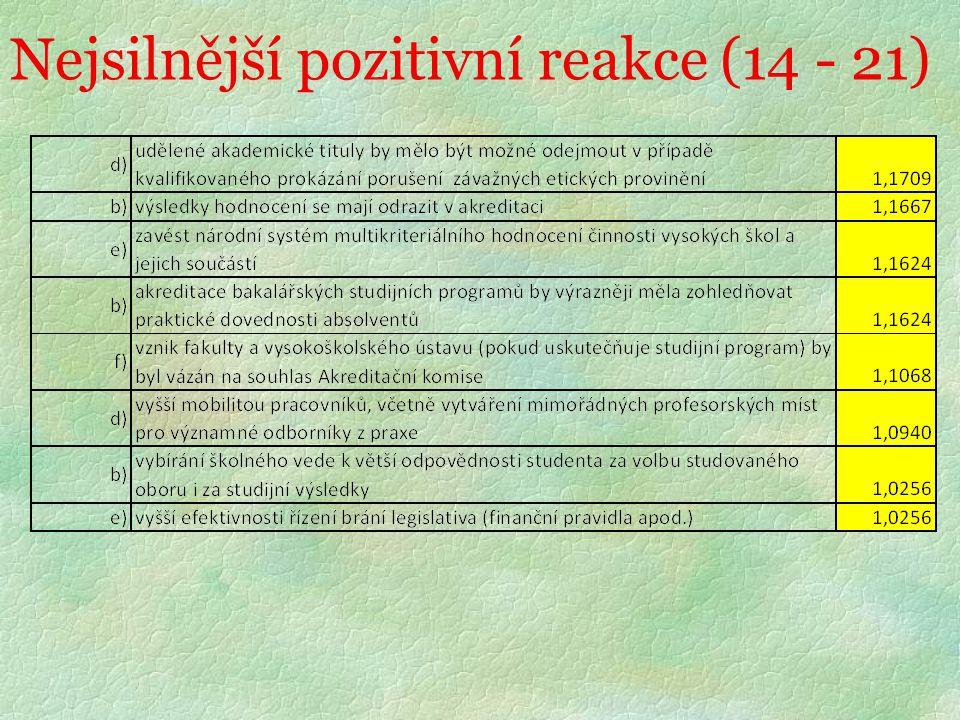 Interpretace (Bednář, Ježek, Hamáček, Ondračka, Opatný, Ripka): Obecně jistá nedůvěra v roli MŠMT.