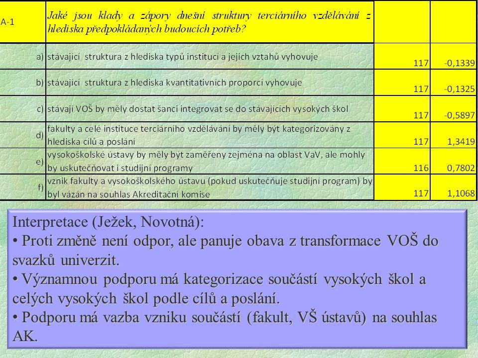 Interpretace (Bednář, Kolská, Novotná, Ondračka, Opatrný, Ripka): Silná podpora oborově diferencovaného přístupu ke kategorizaci fakult.
