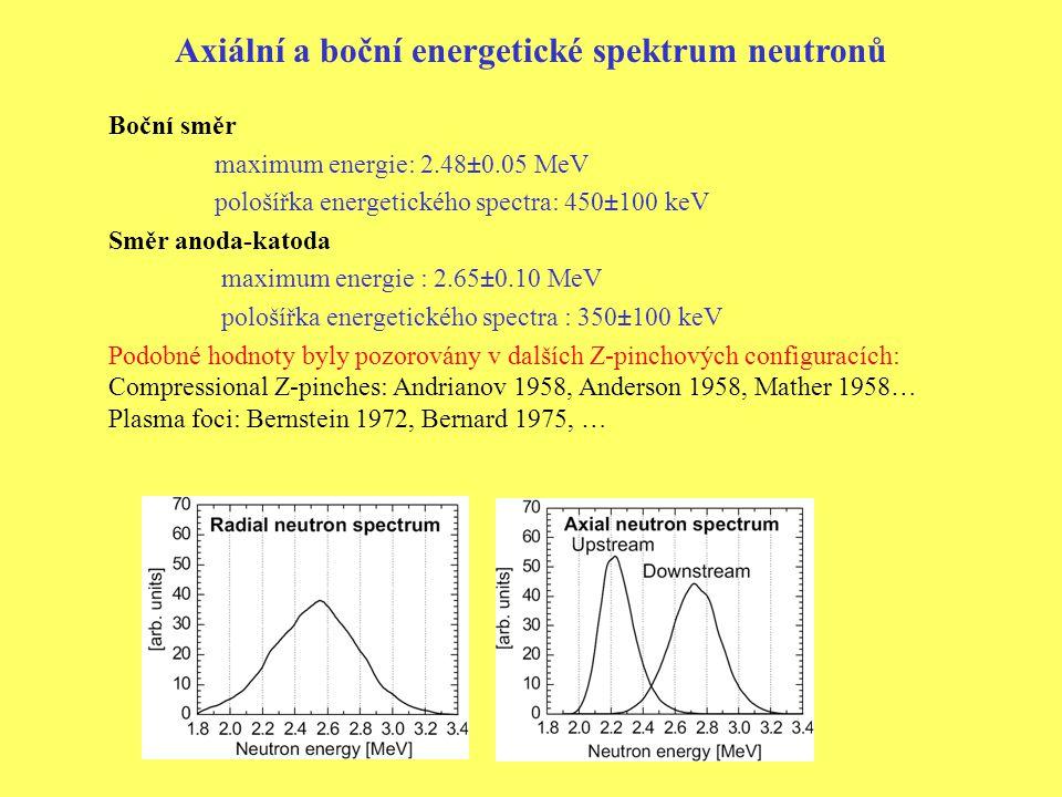 Boční směr maximum energie: 2.48±0.05 MeV pološířka energetického spectra: 450±100 keV Směr anoda-katoda maximum energie : 2.65±0.10 MeV pološířka energetického spectra : 350±100 keV Podobné hodnoty byly pozorovány v dalších Z-pinchových configuracích: Compressional Z-pinches: Andrianov 1958, Anderson 1958, Mather 1958… Plasma foci: Bernstein 1972, Bernard 1975, … Axiální a boční energetické spektrum neutronů