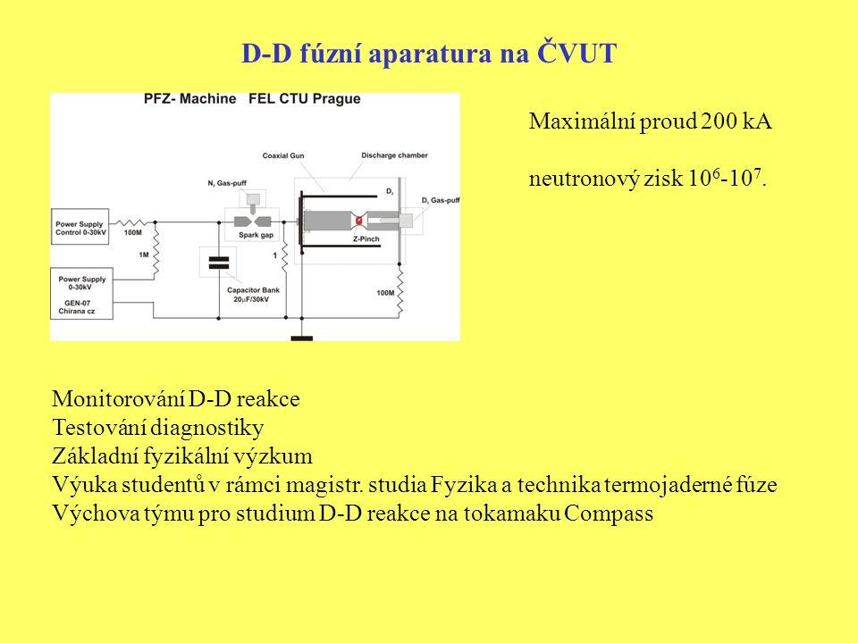 D-D fúzní aparatura na ČVUT Maximální proud 200 kA neutronový zisk 10 6 -10 7.