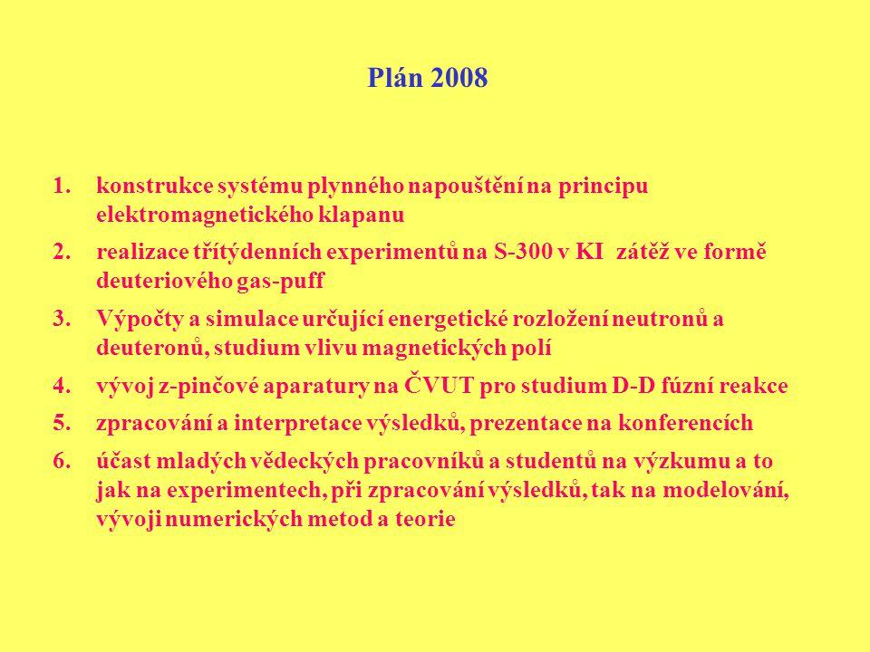 Plán 2008 1.konstrukce systému plynného napouštění na principu elektromagnetického klapanu 2.realizace třítýdenních experimentů na S-300 v KI zátěž ve formě deuteriového gas-puff 3.Výpočty a simulace určující energetické rozložení neutronů a deuteronů, studium vlivu magnetických polí 4.vývoj z-pinčové aparatury na ČVUT pro studium D-D fúzní reakce 5.zpracování a interpretace výsledků, prezentace na konferencích 6.účast mladých vědeckých pracovníků a studentů na výzkumu a to jak na experimentech, při zpracování výsledků, tak na modelování, vývoji numerických metod a teorie