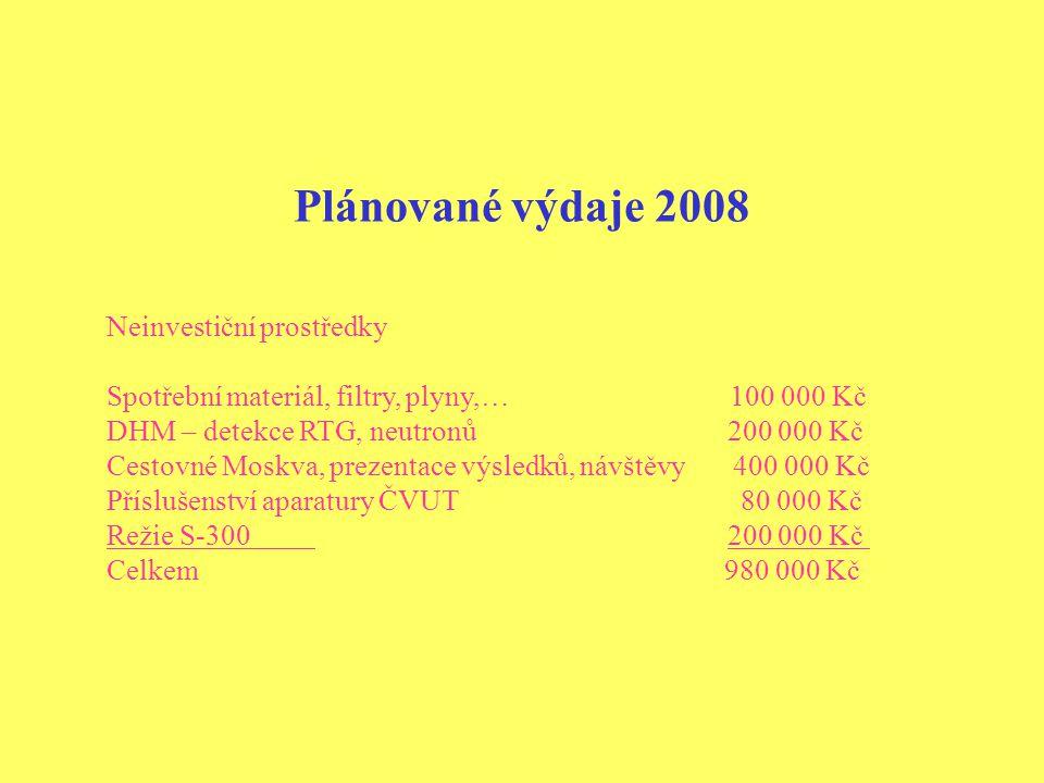 Plánované výdaje 2008 Neinvestiční prostředky Spotřební materiál, filtry, plyny,… 100 000 Kč DHM – detekce RTG, neutronů 200 000 Kč Cestovné Moskva, prezentace výsledků, návštěvy 400 000 Kč Příslušenství aparatury ČVUT 80 000 Kč Režie S-300 200 000 Kč Celkem 980 000 Kč