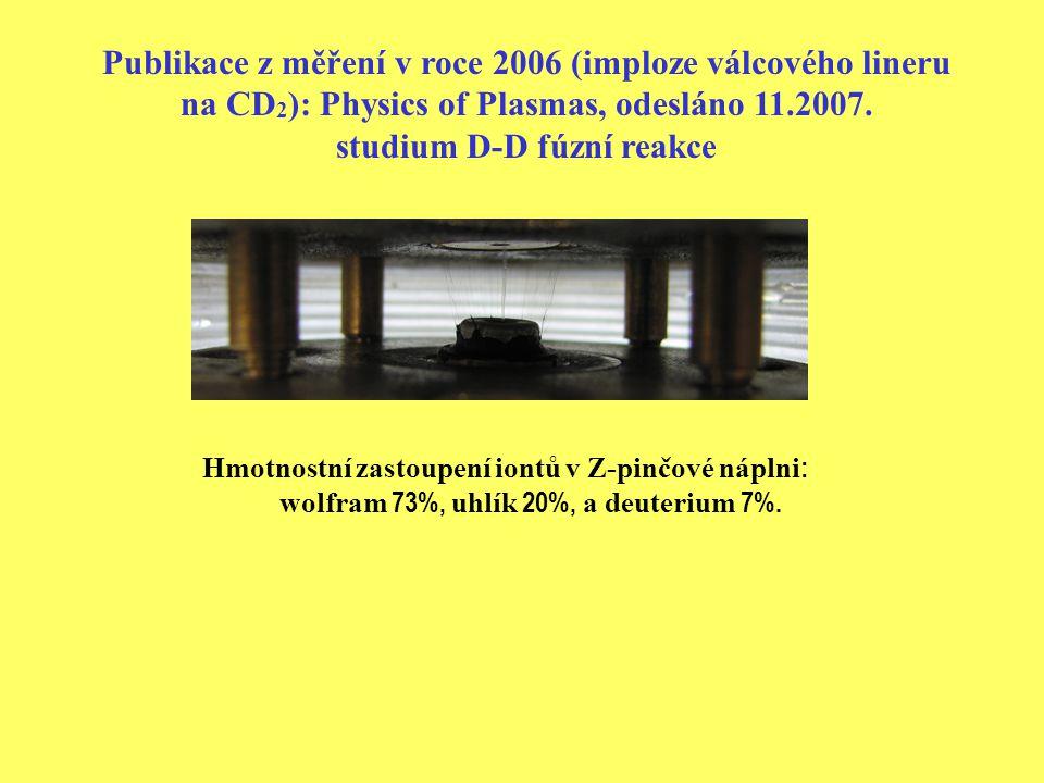 Publikace z měření v roce 2006 (imploze válcového lineru na CD 2 ): Physics of Plasmas, odesláno 11.2007.