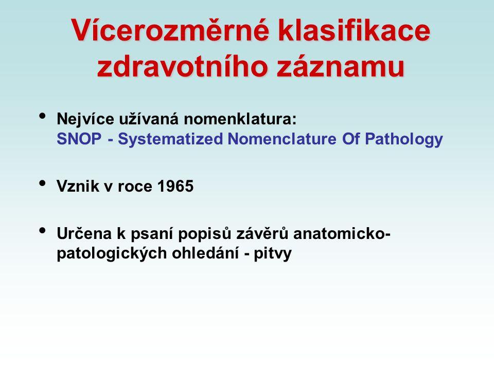Vícerozměrné klasifikace zdravotního záznamu Nejvíce užívaná nomenklatura: SNOP - Systematized Nomenclature Of Pathology Vznik v roce 1965 Určena k ps