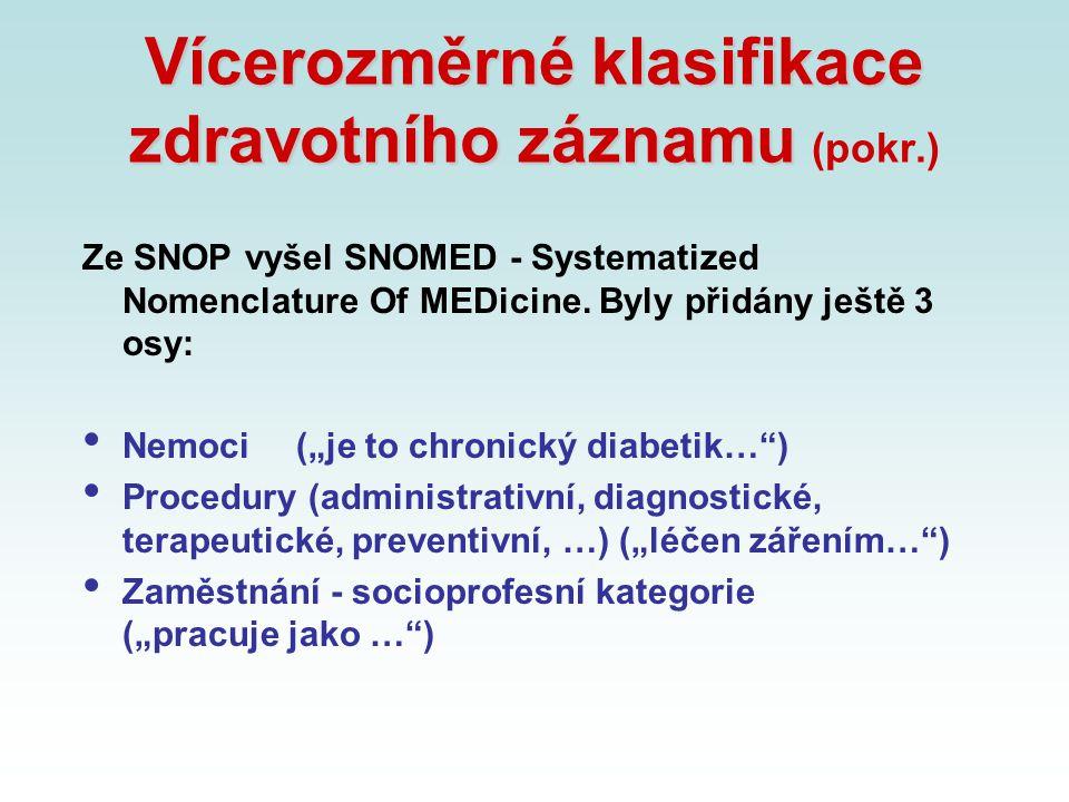 """Ze SNOP vyšel SNOMED - Systematized Nomenclature Of MEDicine. Byly přidány ještě 3 osy: Nemoci(""""je to chronický diabetik…"""") Procedury (administrativní"""