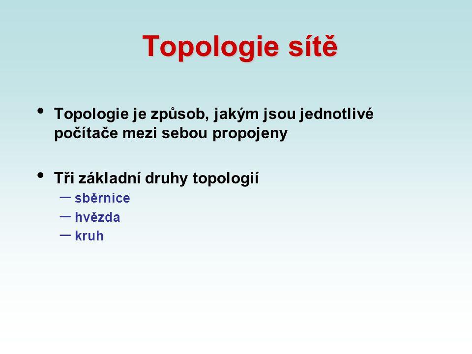 Topologie sítě Topologie je způsob, jakým jsou jednotlivé počítače mezi sebou propojeny Tři základní druhy topologií – sběrnice – hvězda – kruh