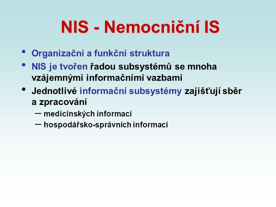 NIS - Nemocniční IS Organizační a funkční struktura NIS je tvořen řadou subsystémů se mnoha vzájemnými informačními vazbami Jednotlivé informační subs