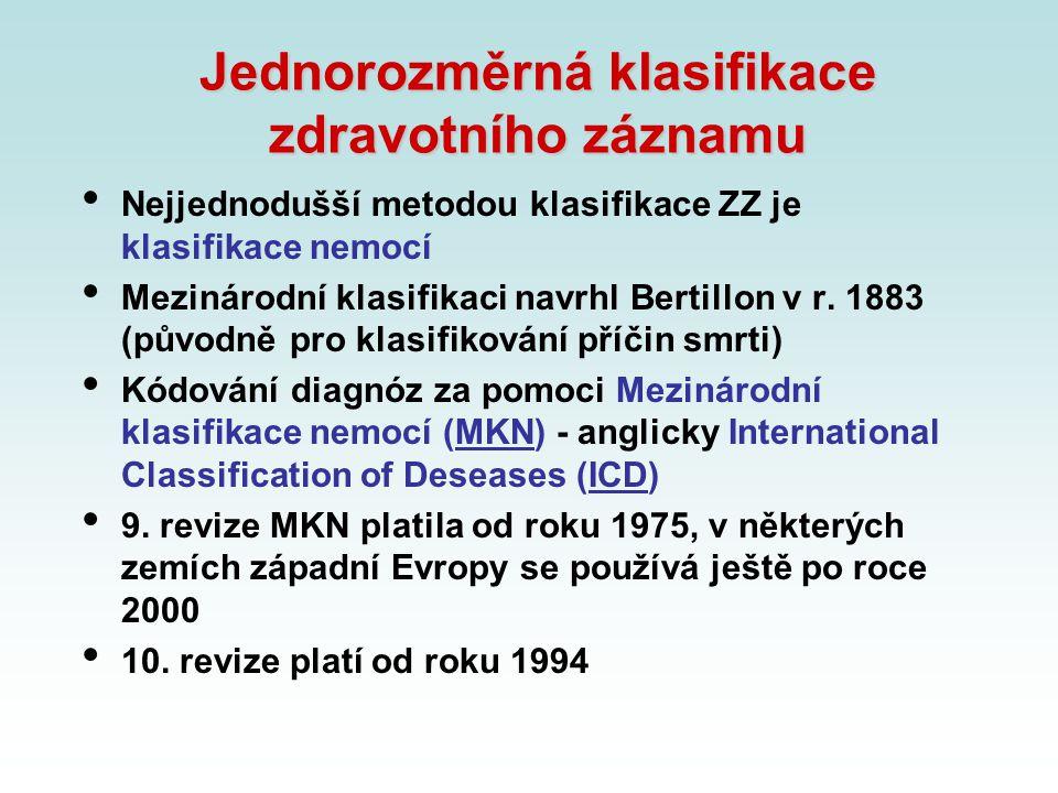 Jednorozměrná klasifikace zdravotního záznamu Nejjednodušší metodou klasifikace ZZ je klasifikace nemocí Mezinárodní klasifikaci navrhl Bertillon v r.