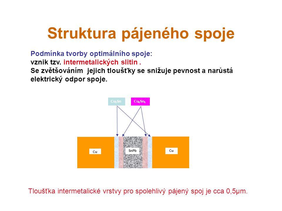 Struktura pájeného spoje Cu Cu 3 SnCu 6 Sn 5 CuSnPb Podmínka tvorby optimálního spoje: vznik tzv. intermetalických slitin. Se zvětšováním jejich tlouš