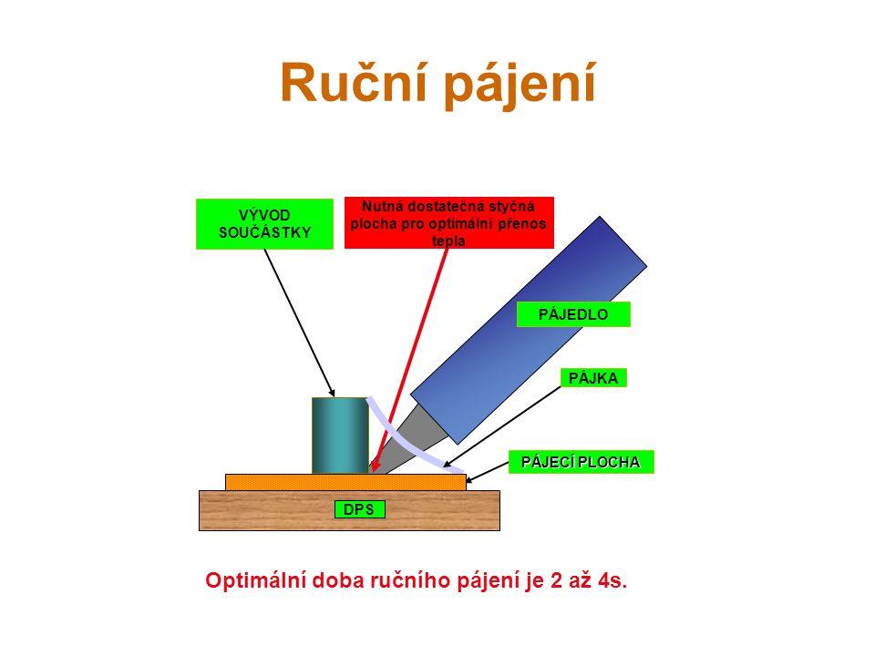 Ruční pájení PÁJECÍ PLOCHA VÝVOD SOUČÁSTKY PÁJEDLO DPS Nutná dostatečná styčná plocha pro optimální přenos tepla PÁJKA Optimální doba ručního pájení je 2 až 4s.