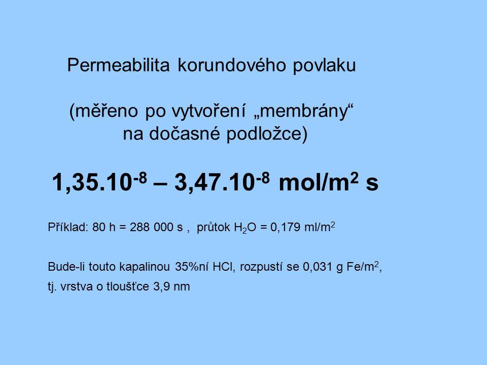 """Permeabilita korundového povlaku (měřeno po vytvoření """"membrány"""" na dočasné podložce) 1,35.10 -8 – 3,47.10 -8 mol/m 2 s Příklad: 80 h = 288 000 s, prů"""