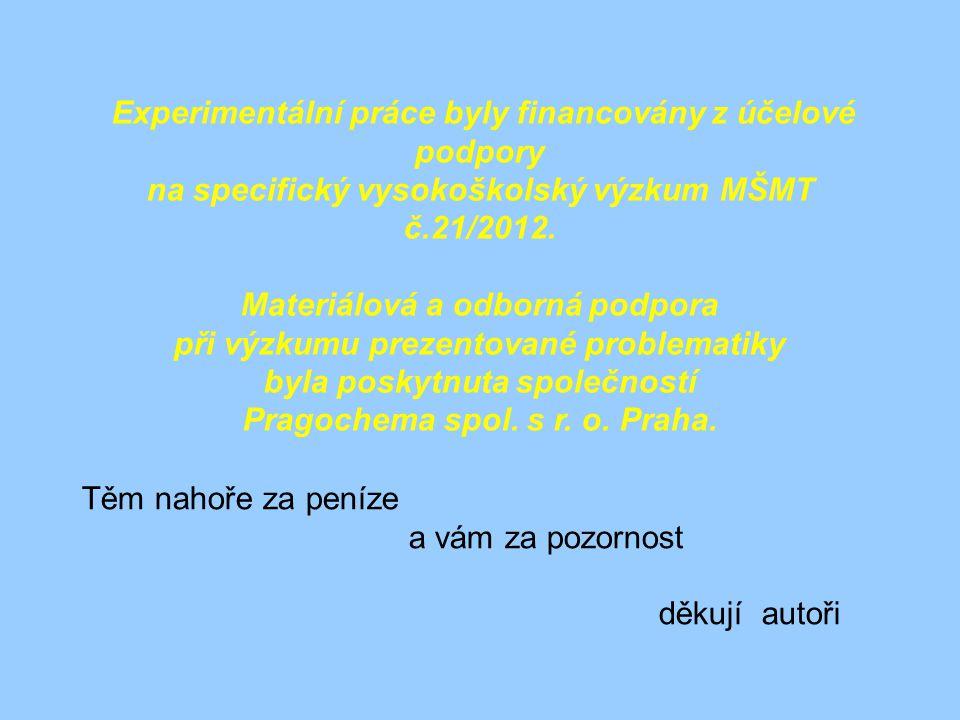 Experimentální práce byly financovány z účelové podpory na specifický vysokoškolský výzkum MŠMT č.21/2012. Materiálová a odborná podpora při výzkumu p