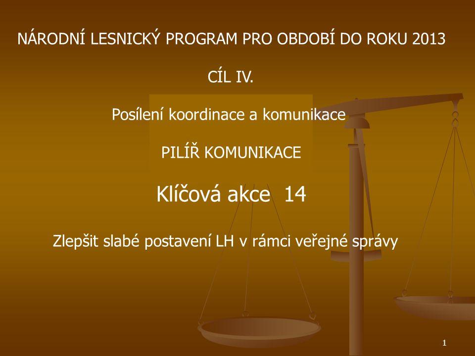 1 NÁRODNÍ LESNICKÝ PROGRAM PRO OBDOBÍ DO ROKU 2013 CÍL IV.