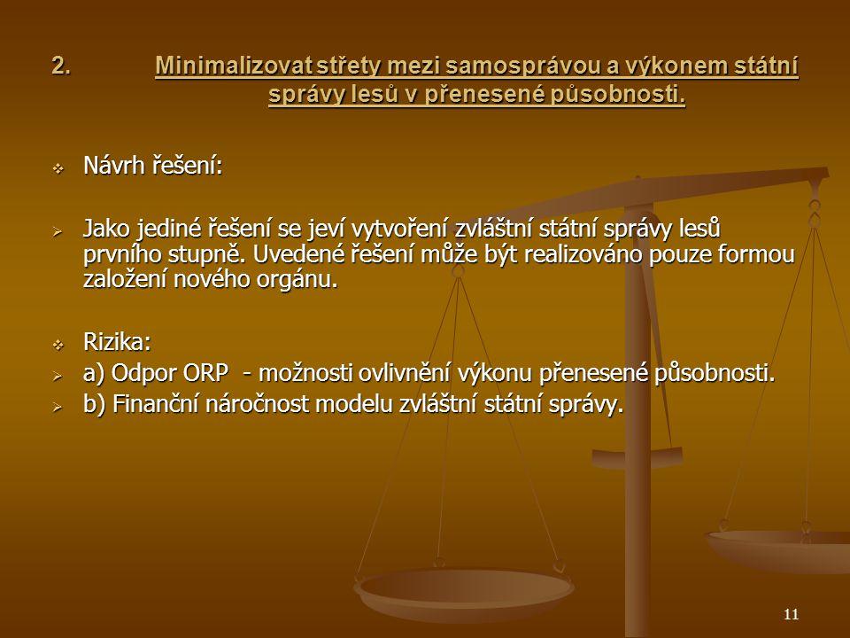 11 2.Minimalizovat střety mezi samosprávou a výkonem státní správy lesů v přenesené působnosti.
