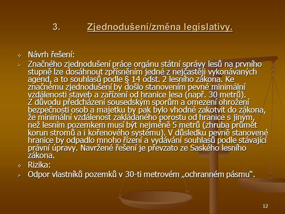 12 3.Zjednodušení/změna legislativy.