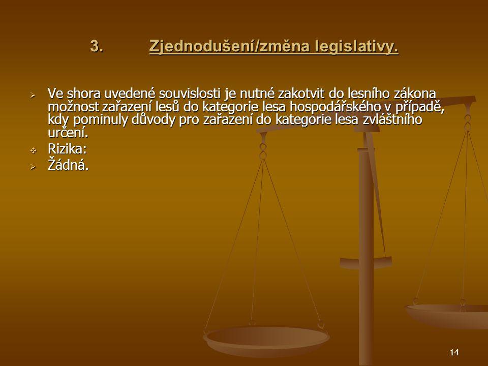 14 3.Zjednodušení/změna legislativy.