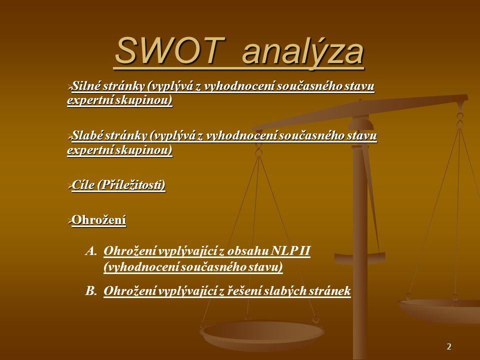 2 SWOT analýza  Silné stránky (vyplývá z vyhodnocení současného stavu expertní skupinou)  Slabé stránky (vyplývá z vyhodnocení současného stavu expertní skupinou)  Cíle (Příležitosti)  Ohrožení A.Ohrožení vyplývající z obsahu NLP II (vyhodnocení současného stavu) B.Ohrožení vyplývající z řešení slabých stránek