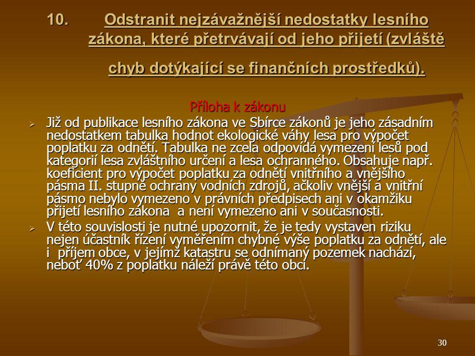 30 10.Odstranit nejzávažnější nedostatky lesního zákona, které přetrvávají od jeho přijetí (zvláště chyb dotýkající se finančních prostředků).