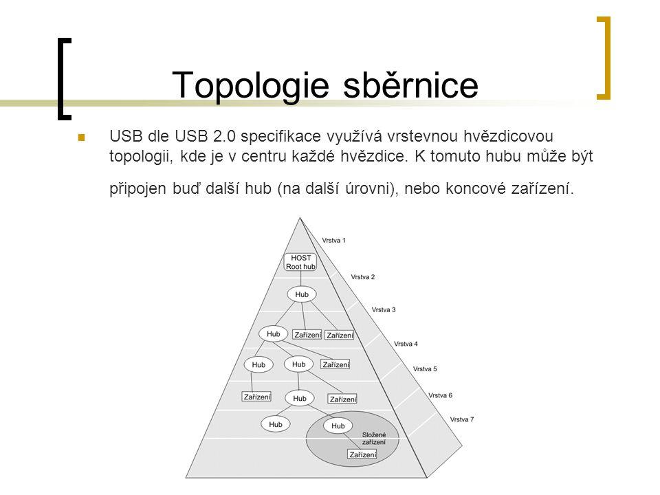 Topologie sběrnice USB dle USB 2.0 specifikace využívá vrstevnou hvězdicovou topologii, kde je v centru každé hvězdice.