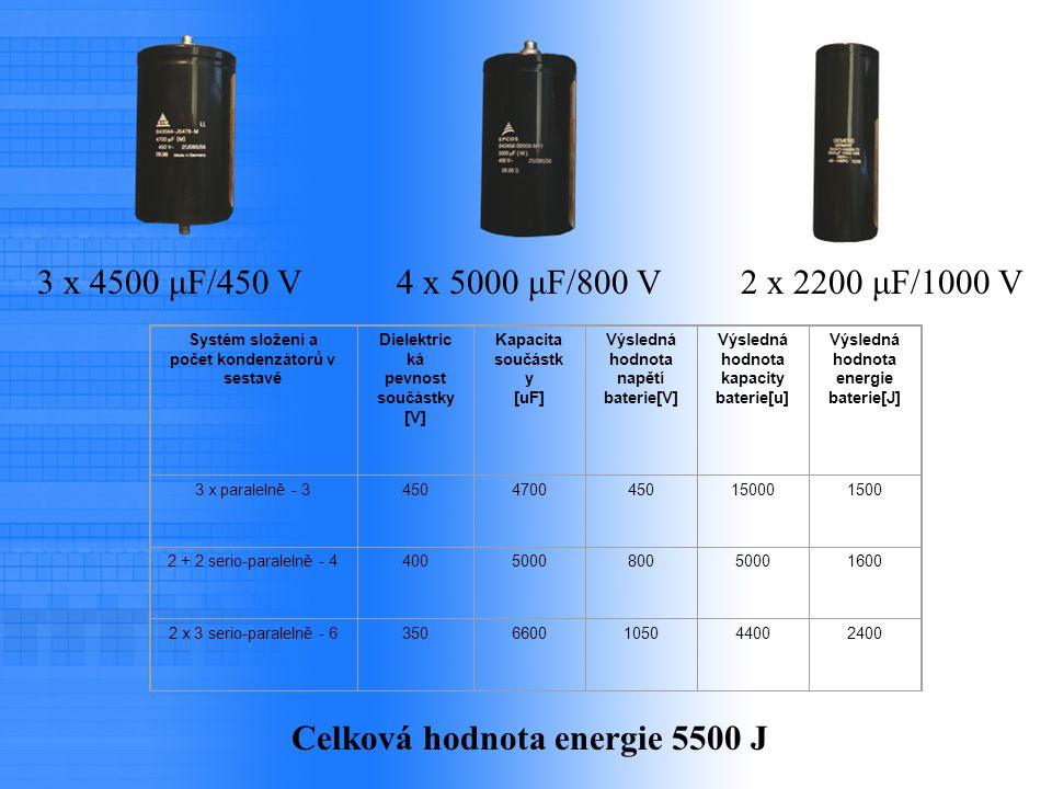 Systém složení a počet kondenzátorů v sestavě Dielektric ká pevnost součástky [V] Kapacita součástk y [uF] Výsledná hodnota napětí baterie[V] Výsledná