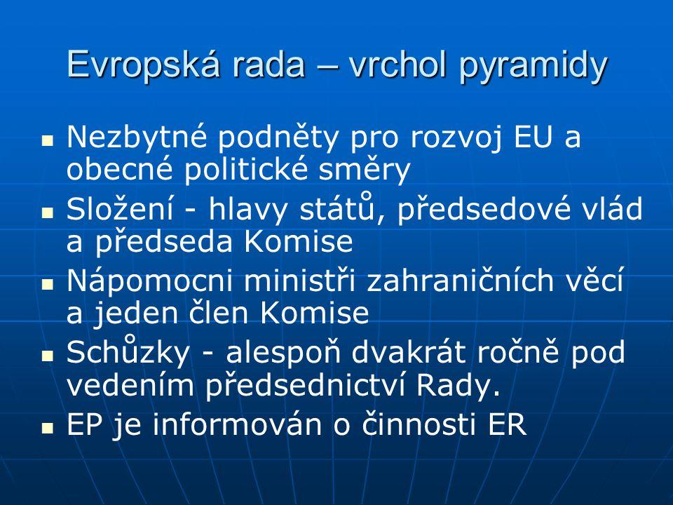 Evropská rada – vrchol pyramidy Nezbytné podněty pro rozvoj EU a obecné politické směry Složení - hlavy států, předsedové vlád a předseda Komise Nápom