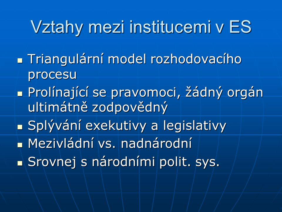 Vztahy mezi institucemi v ES Triangulární model rozhodovacího procesu Triangulární model rozhodovacího procesu Prolínající se pravomoci, žádný orgán u