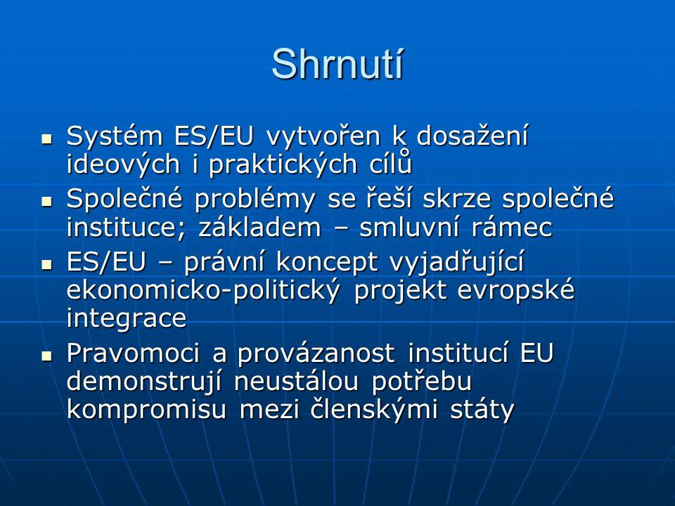 Shrnutí Systém ES/EU vytvořen k dosažení ideových i praktických cílů Systém ES/EU vytvořen k dosažení ideových i praktických cílů Společné problémy se