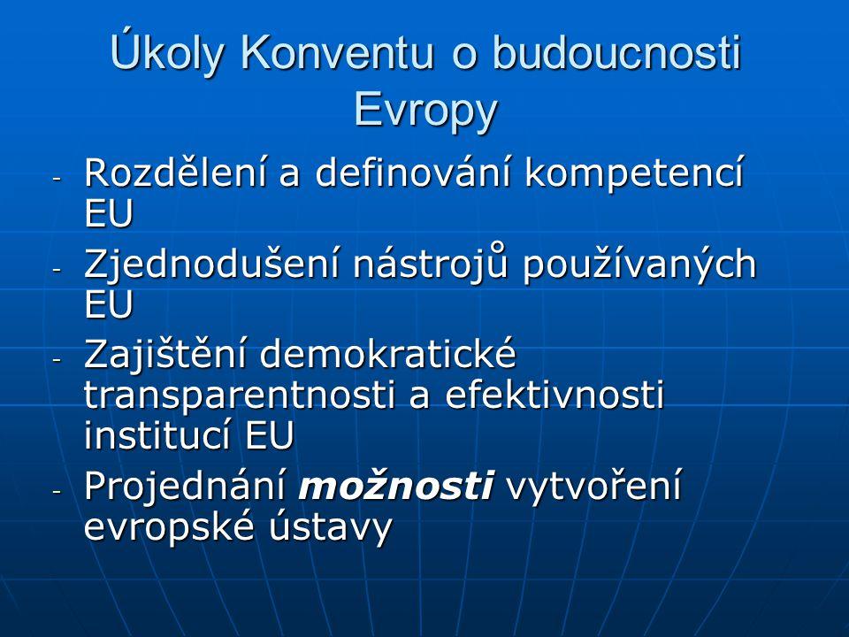 Úkoly Konventu o budoucnosti Evropy - Rozdělení a definování kompetencí EU - Zjednodušení nástrojů používaných EU - Zajištění demokratické transparent