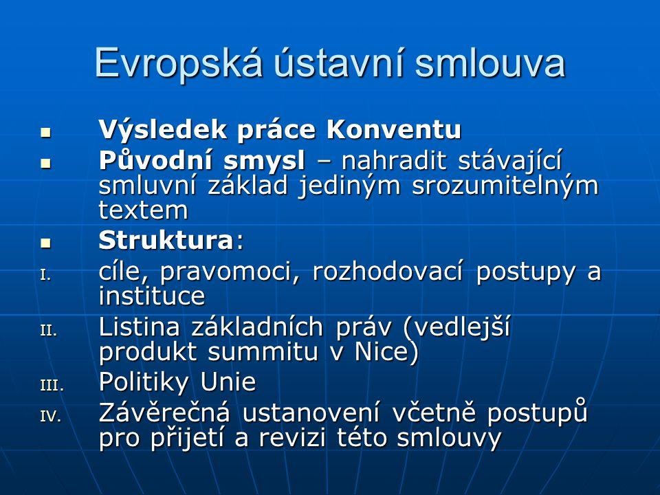 Evropská ústavní smlouva Výsledek práce Konventu Výsledek práce Konventu Původní smysl – nahradit stávající smluvní základ jediným srozumitelným texte