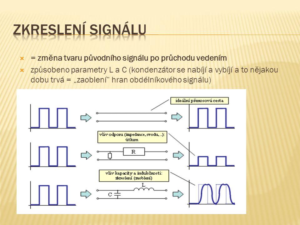 """ = změna tvaru původního signálu po průchodu vedením  způsobeno parametry L a C (kondenzátor se nabíjí a vybíjí a to nějakou dobu trvá = """"zaoblení"""""""