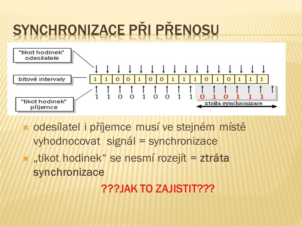 """ odesílatel i příjemce musí ve stejném místě vyhodnocovat signál = synchronizace  """"tikot hodinek"""" se nesmí rozejít = ztráta synchronizace ???JAK TO"""