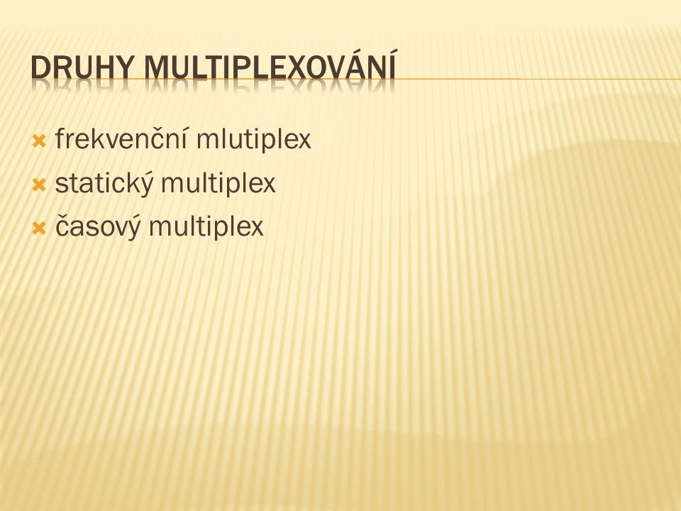  frekvenční mlutiplex  statický multiplex  časový multiplex