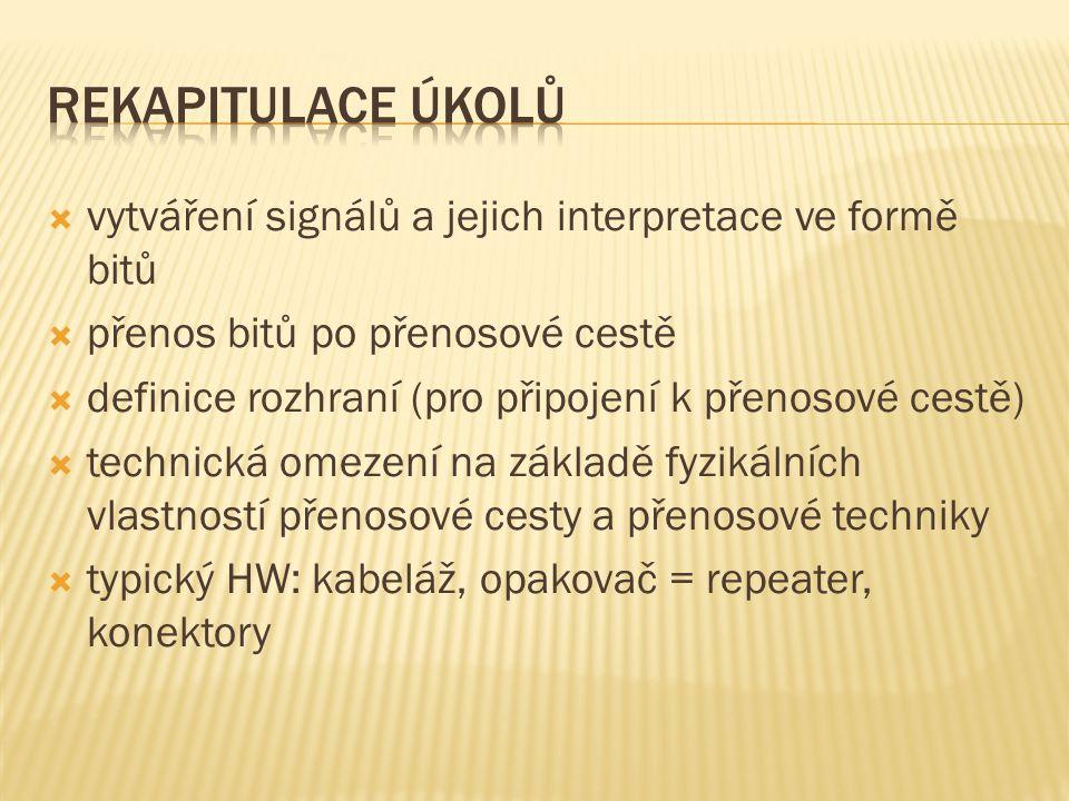  vytváření signálů a jejich interpretace ve formě bitů  přenos bitů po přenosové cestě  definice rozhraní (pro připojení k přenosové cestě)  techn