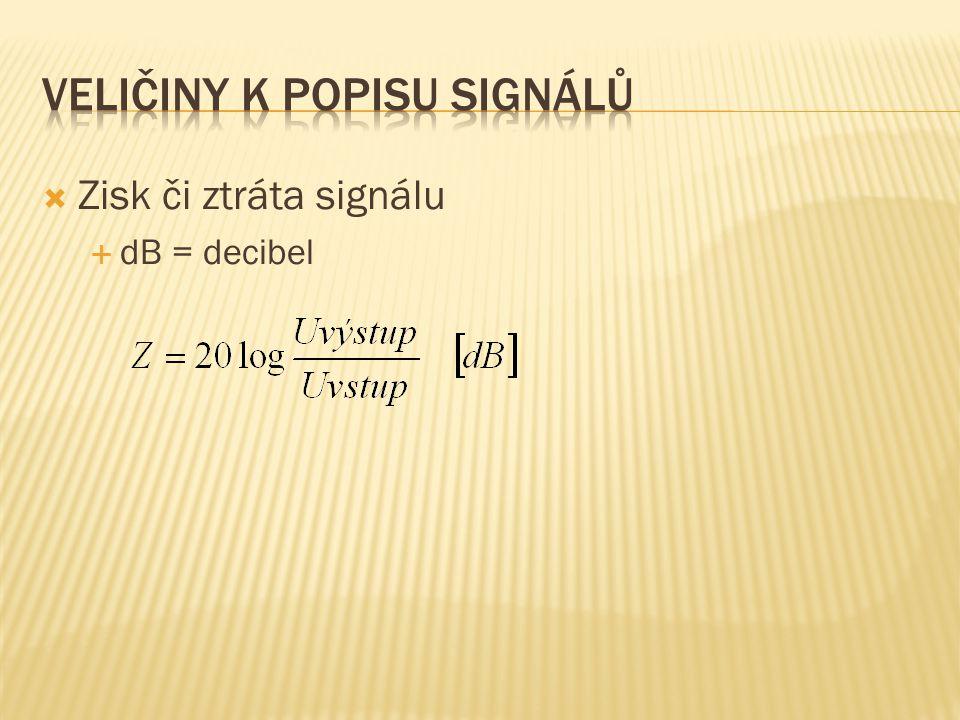  Zisk či ztráta signálu  dB = decibel
