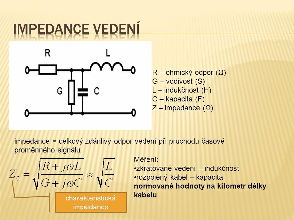 R – ohmický odpor (Ω) G – vodivost (S) L – indukčnost (H) C – kapacita (F) Z – impedance (Ω) impedance = celkový zdánlivý odpor vedení při průchodu ča