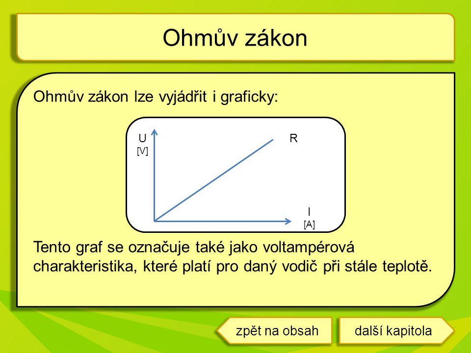 Ohmův zákon lze vyjádřit i graficky: Tento graf se označuje také jako voltampérová charakteristika, které platí pro daný vodič při stále teplotě. Ohmů