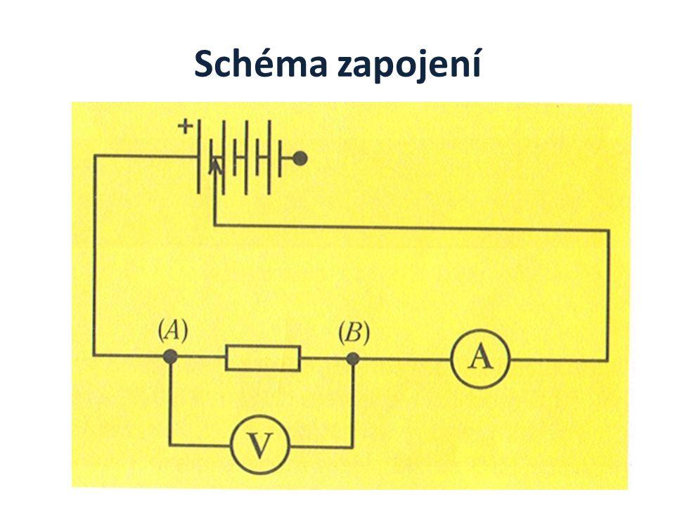 Využití Ohmova zákona - výpočet elektrického proudu, elektrického napětí nebo elektrického odporu -vzorce: U = R.